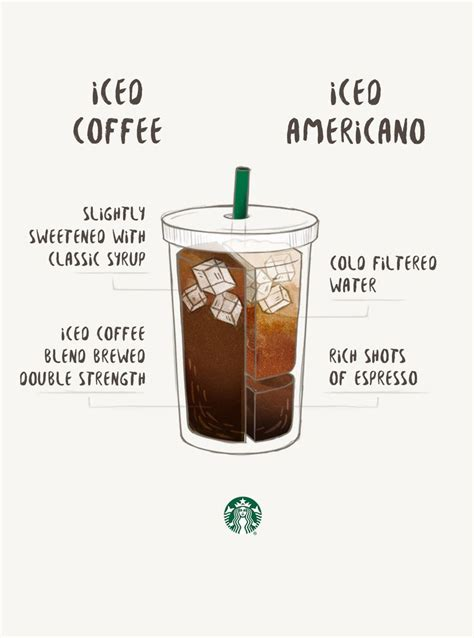 28 best images about The Art of Espresso on Pinterest